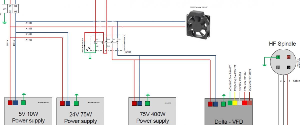 RoboCNC X2 DIY CNC Ethernet Controller